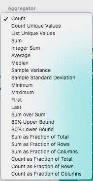 Pivot-Summary---Aggregator.png