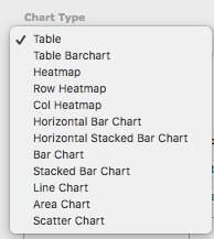 Pivot-Summary---Chart-Type.png