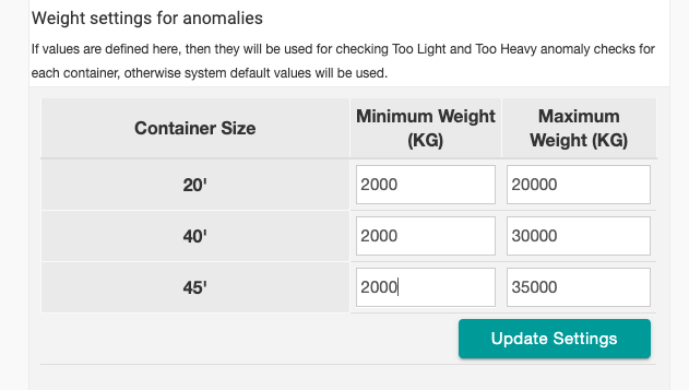 Weight-settings-for-anomalies.png